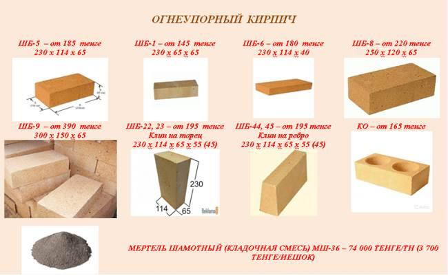 Огнеупорный-кирпич-Свойства-характеристики-применение-и-цена-огнеупорного-кирпича-11
