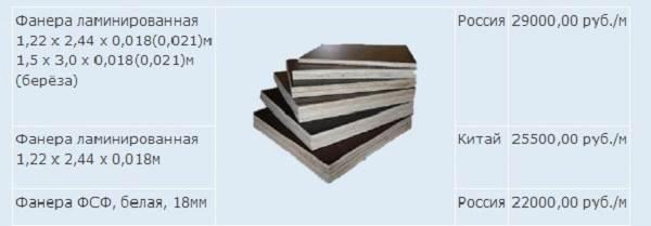 Ламинированная-фанера-Свойства-характеристики-применение-и-цена-ламинированной-фанеры-12