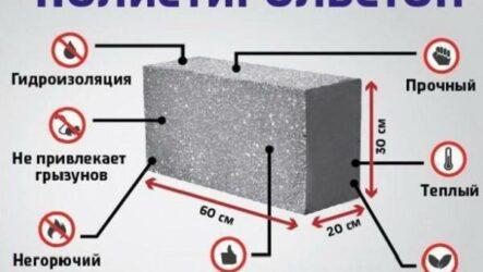 Полистиролбетон новый строительный материал. Характеристики и назначение полистиролбетона
